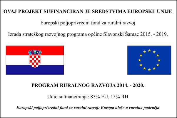 EU-sufinanciranje